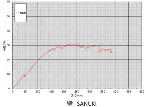 sanuki-g